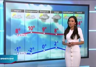 Прогноза за времето (07.03.2021 - централна емисия)