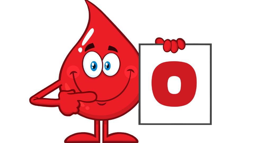 кръвна група