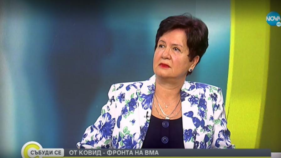 Ивона Даскалова