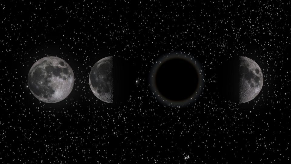 луна затъмнение астрология планети