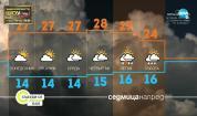 Прогноза за времето (12.09.2021 - сутрешна)