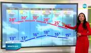Прогноза за времето (15.09.2021 - сутрешна)