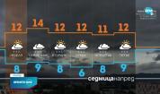 Прогноза за времето (09.10.2021 - обедна емисия)