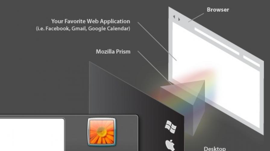 Mozilla Prism отделя уеб приложенията от браузъра