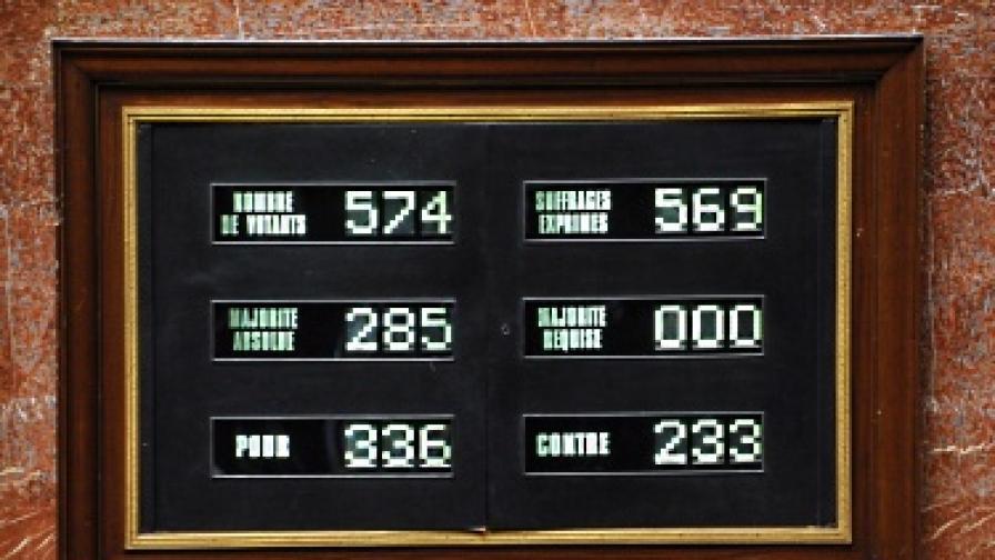 Парламентът във Франция окончателно одобри пенсионната реформа