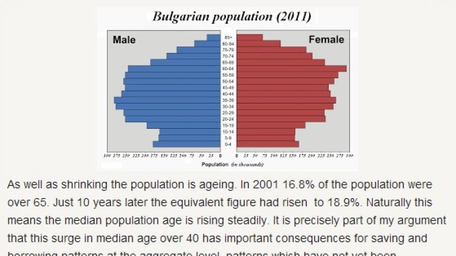 8% от българите емигрирали за последните 10 години