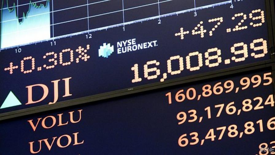 Dow Jones за пръв път надхвърли 16 000 пункта